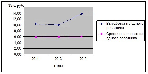 Черная металлургия факторы размещения